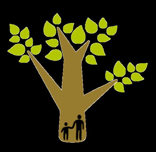 Your Children's Trees
